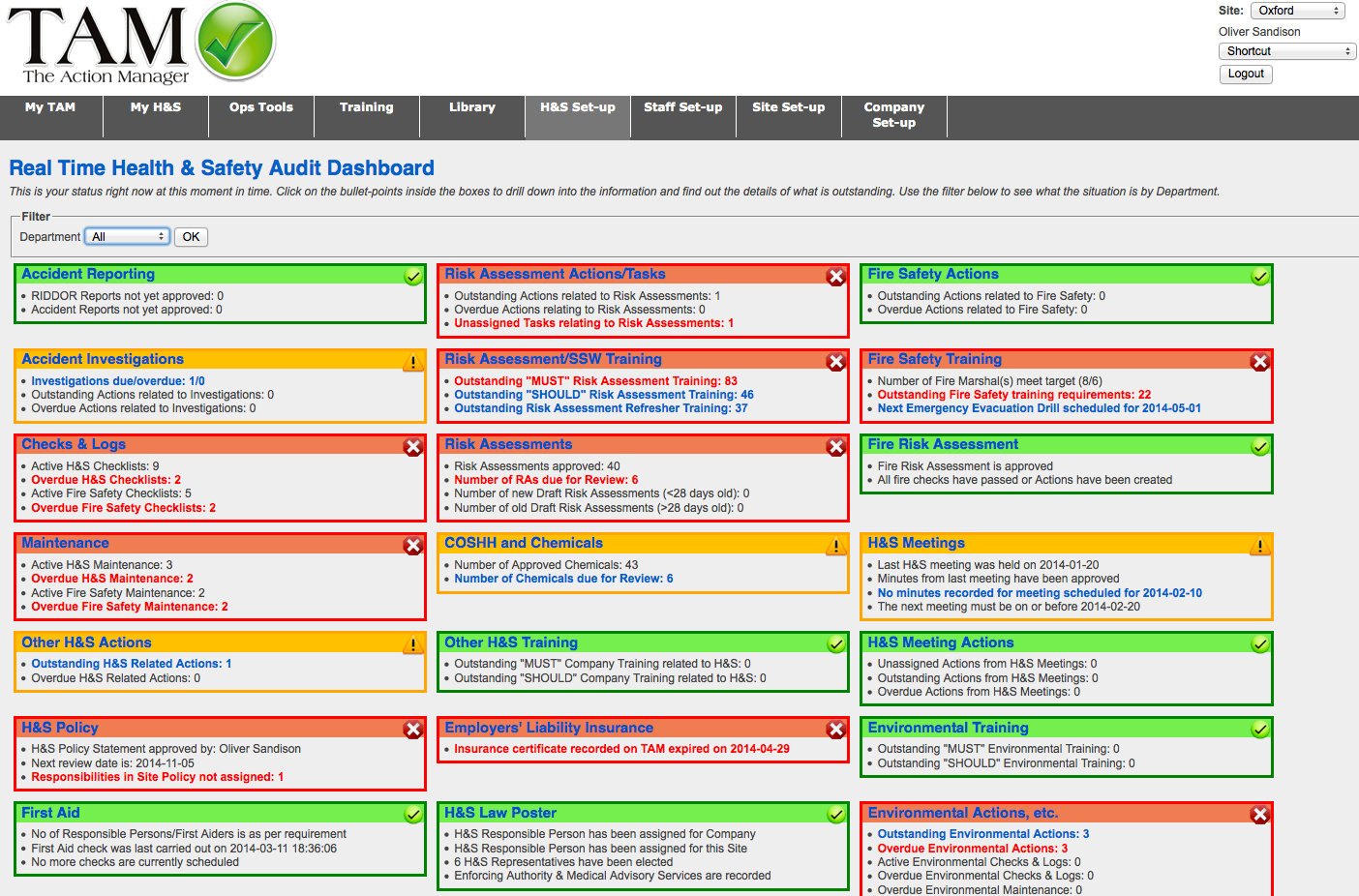 Tam health and safety software 3 months free trial for Safety dashboard template